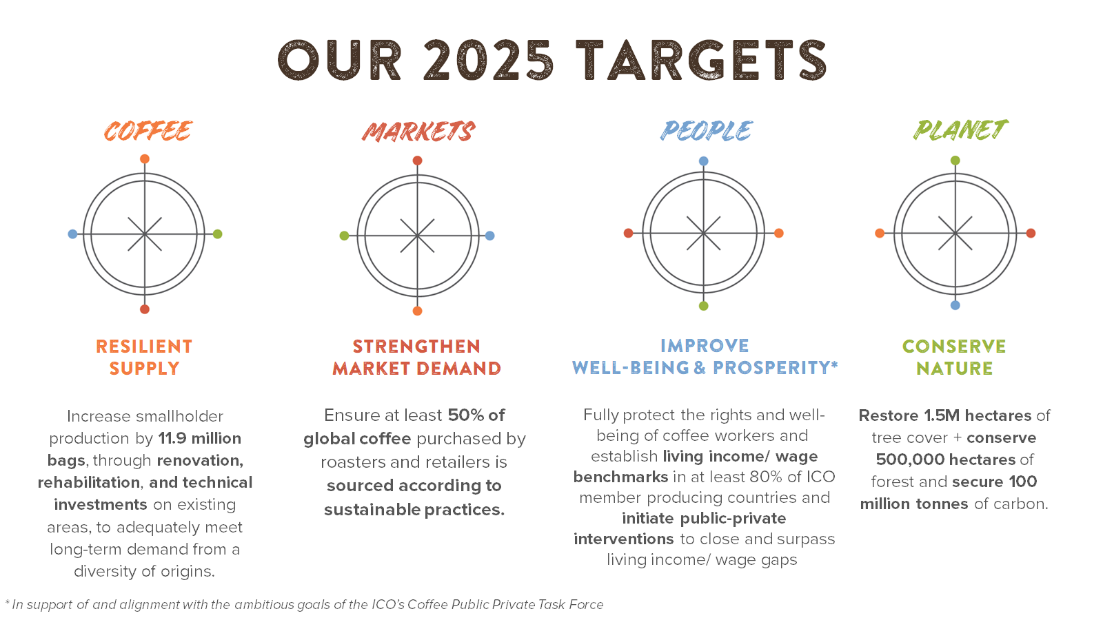 2025-targets.PNG